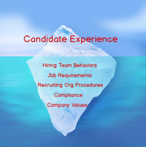 Candidate Experience Iceberg